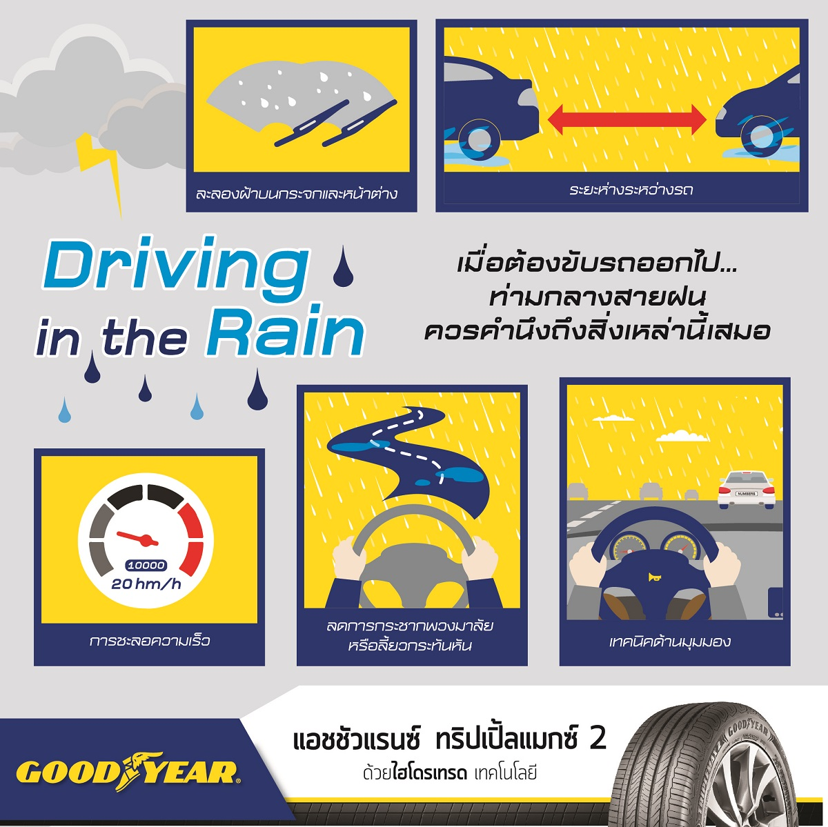 AW_Infographic 5 Tips_Driving in the rain re