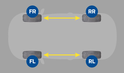 article_rotate_tyres_v2_12
